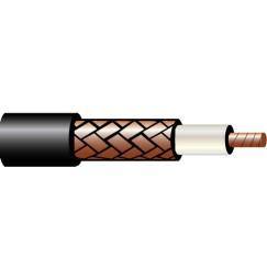 RG-8 MINI cavo coassiale 19x0,28mm 05840055 La Fayette